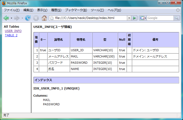 erd_html.png